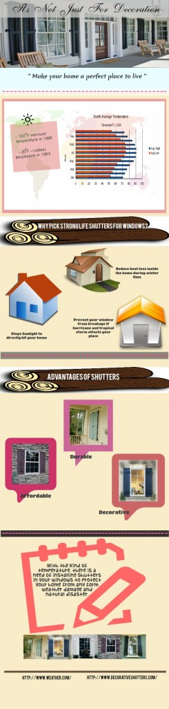 shutters-infographic